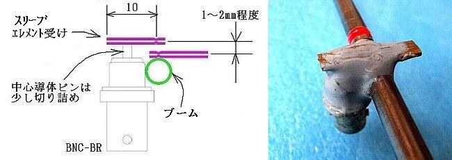 j 給電部の図