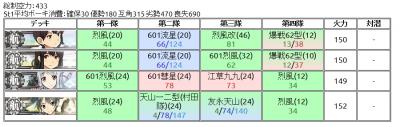 E6航空編成