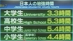 日本人の平均勉強時間 cropped
