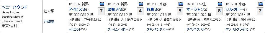 北九州記念_01