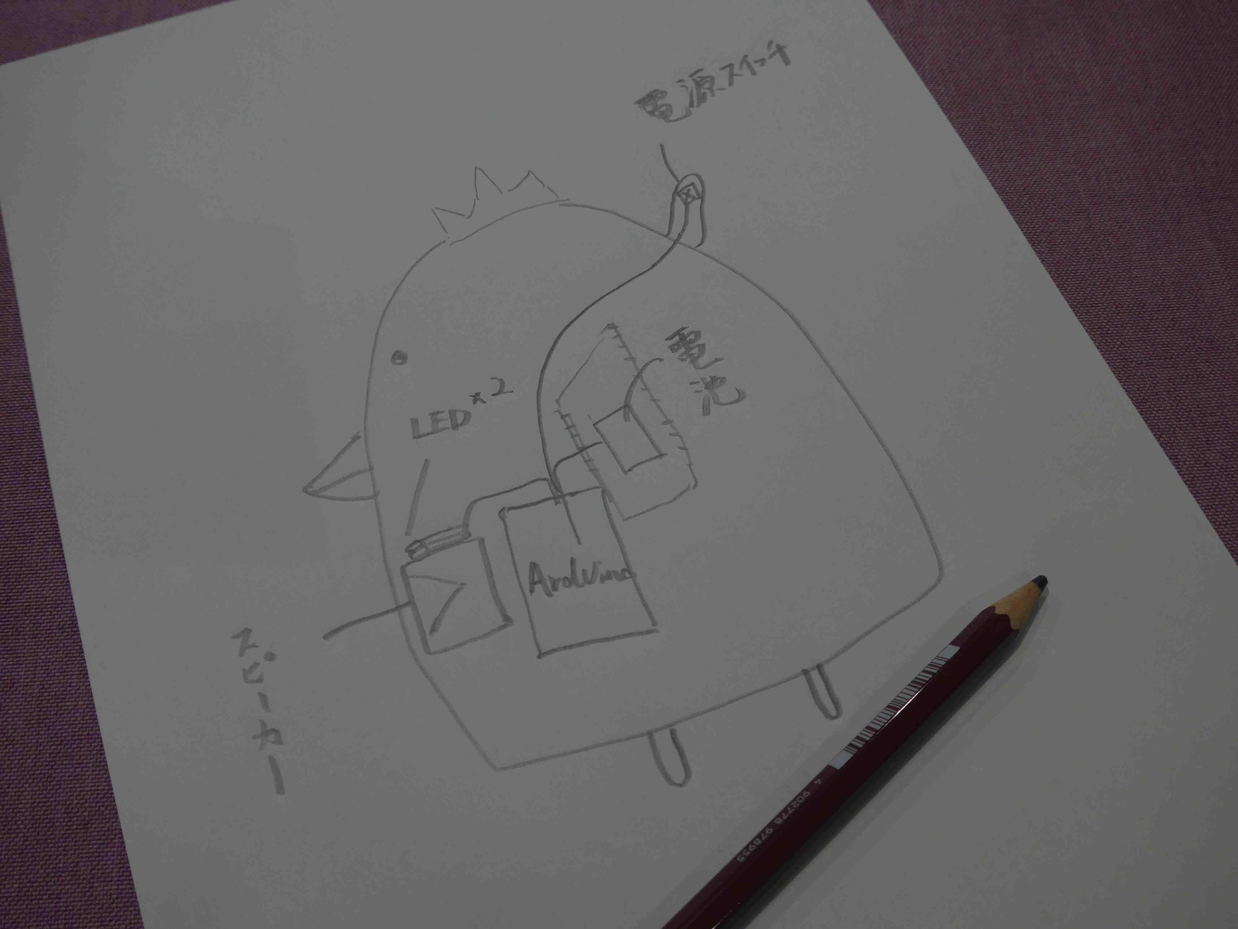 ペンタ図解手書き