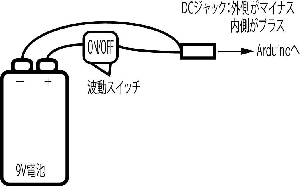 電源スイッチ試作図