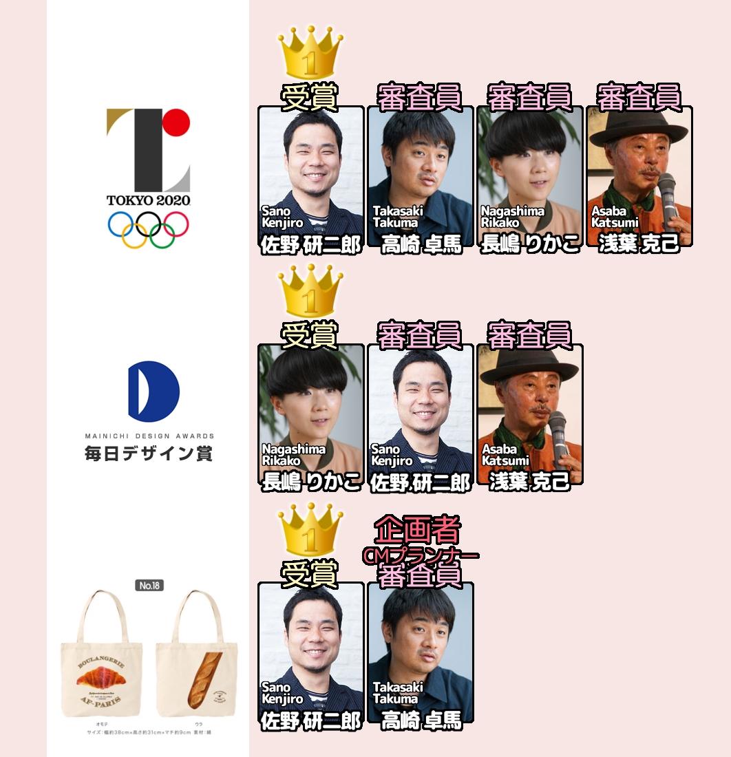 東京五輪エンブレムデザイン選考委員相関図