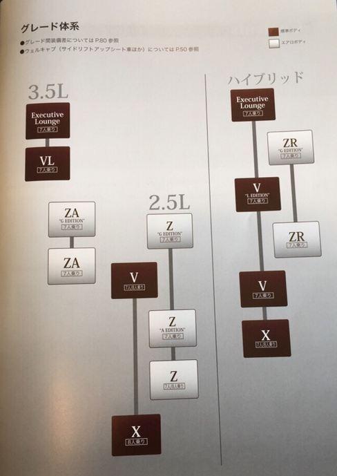 新型ヴェルファイア リーフレット4