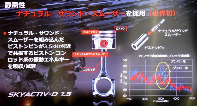 CX-3 ナチュラルサウンドスムーザー