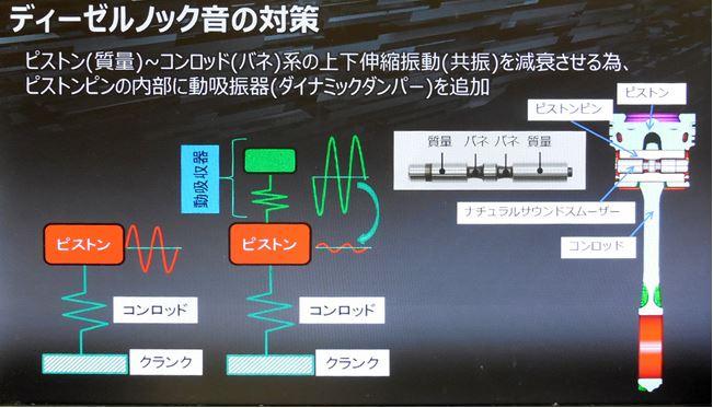 CX-3 ナチュラルサウンドスムーザー2