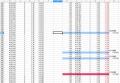 2015FXスゴロク管理表第031週