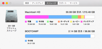 MacBookAirSSD256GB.png