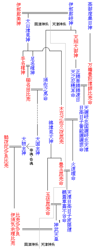 Emperor_family_tree0.png
