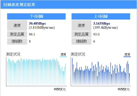 ADSL_sonet3.jpg
