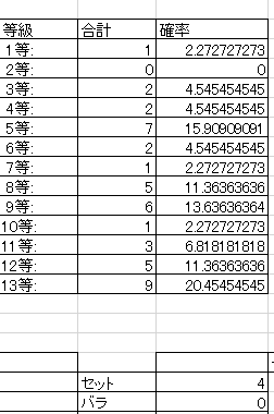 20_統計
