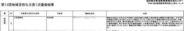 地域活性化奨励賞団体081