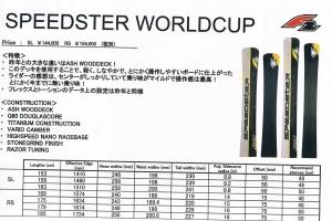 2016ワールドカップ