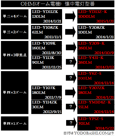 OHM_201508121013406a8.png