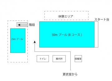 東京体育館 東体平面図 プール