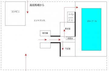 新宿スポーツセンター 室内プール 平面図