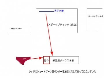 東京体育館 競パン 売店