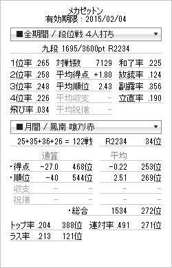 tenhou_prof_20150131.png