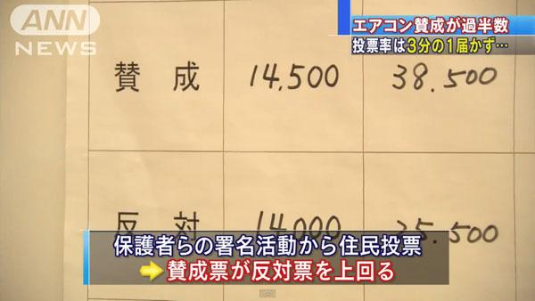 0103_Saitama_tokorozawa_jyuumin_touhyou_air_conditioner_secchi_201502_03.jpg
