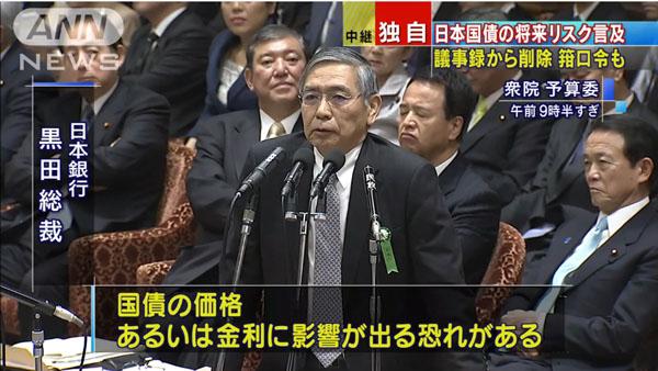 0115_kuroda_nichigin_sousai_hatsugen_kokusai_risk_gijiroku_sakujyo_201502_07.jpg