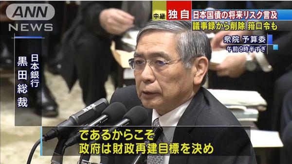 0115_kuroda_nichigin_sousai_hatsugen_kokusai_risk_gijiroku_sakujyo_201502_09.jpg