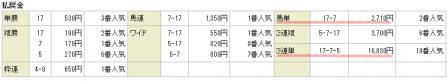 20150118nakayama11r002.png