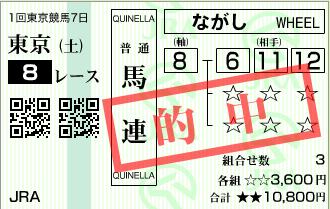 20150221tokyo8r001.png