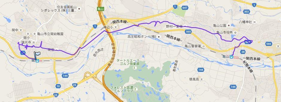 関宿01-軌跡