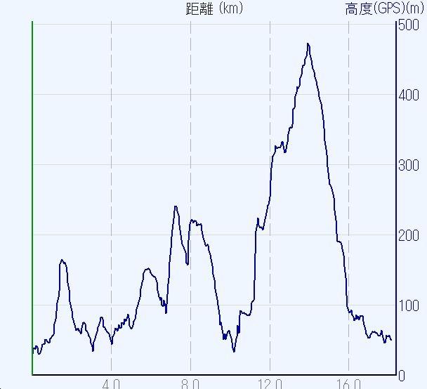 1604東山-00-高度01