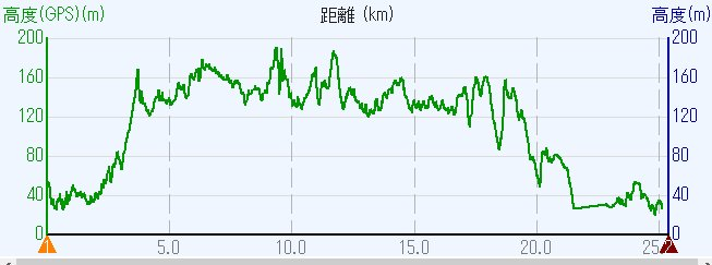 1618和束-00b-和束HL高度