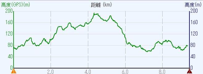1701-00b-浄瑠璃寺-高度