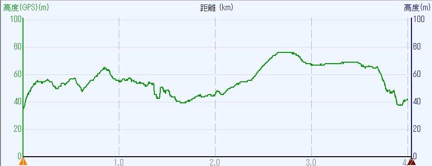 1704-00b-西山-高度YP