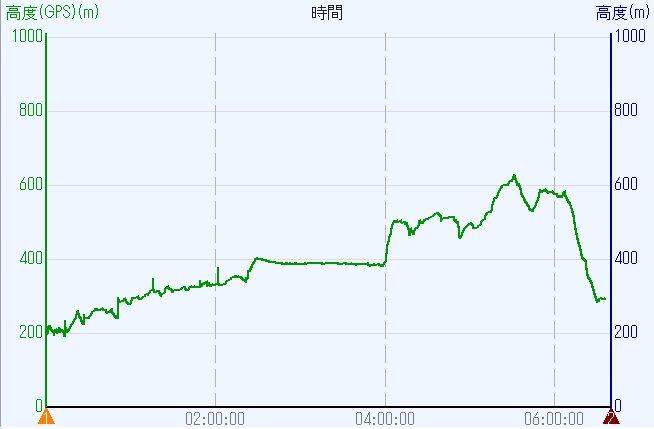 1706-00b-赤目滝-I高度YP