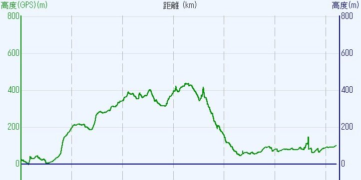 1708-00b-清滝-YP高度(mod)