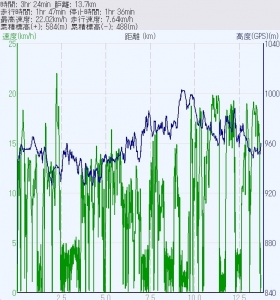 Karuizawa_Data_org.jpg