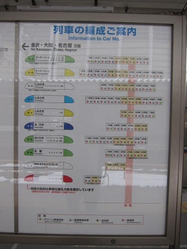 北陸本線経由の一筆書き片道切符の旅 列車編成の案内