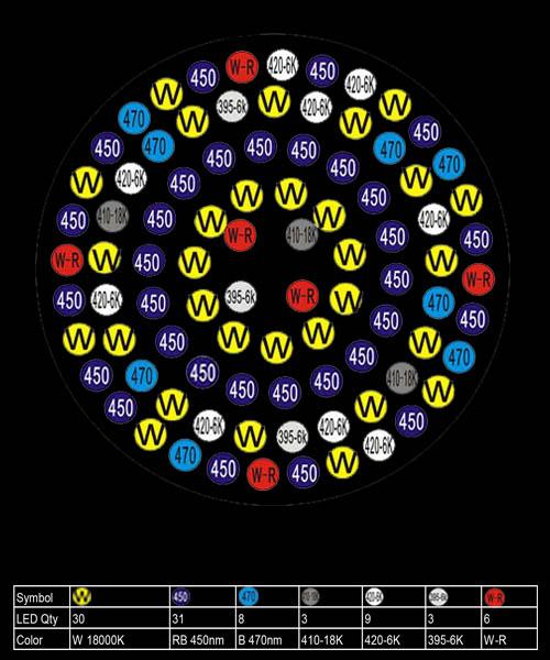 Orphek-Atlantik-P300-Public-Aquarium-LED-Pendant-ratio-map.jpg