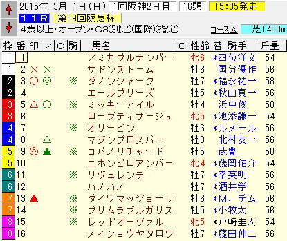 阪急杯2015