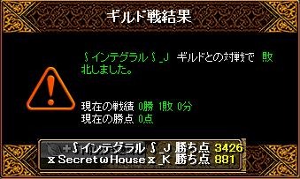 RedStone 15.01.08[03]