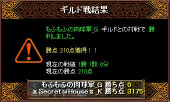 RedStone 15.02.01[03]