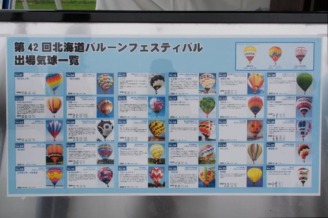 北海道バルーンフェスティバルのエントリーチーム一覧