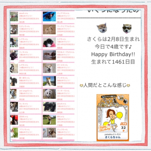 さくら誕生日10