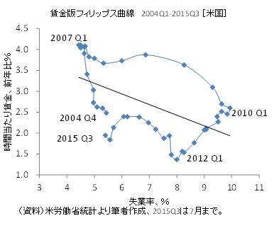 20150811図5