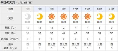 1月15日天気