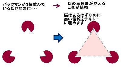 パックマンが作る幻の三角形は錯視です