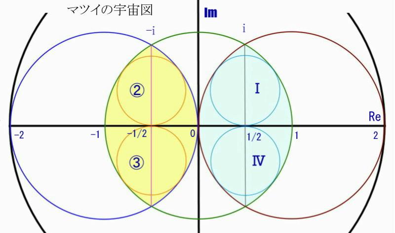 マツイの宇宙図1