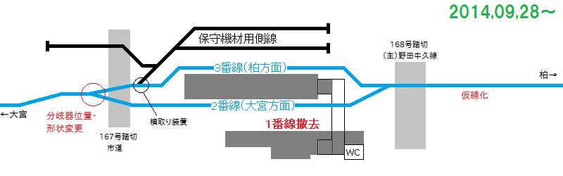 2014年9月28日以降の配線(下)