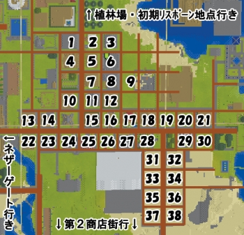第1商店街地図