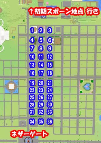 EO-商店街地図