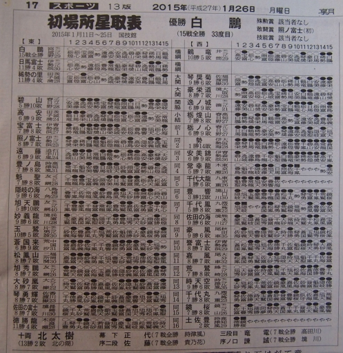 20151026・相撲1